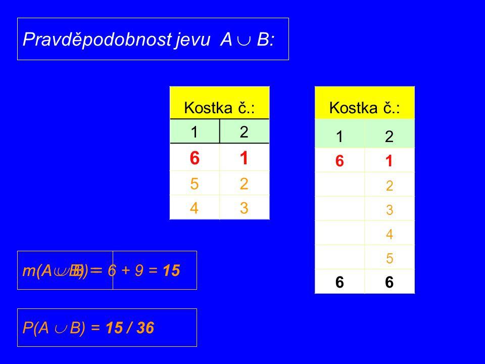 """jev A: padne součet 7 m(A) = Kostka č.: 12 61 52 43 m(A) = 3 x 2 = 6 jev B: padne """"6 m(B) = Kostka č.: 12 61 2 3 4 5 66 m(B) = 2 x 5+1 = 11 P(A) = 6/36P(B) = 11/36"""