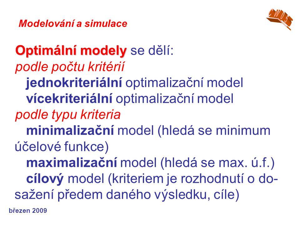 březen 2009 Optimální modely Optimální modely se dělí: podle počtu kritérií jednokriteriální optimalizační model vícekriteriální optimalizační model podle typu kriteria minimalizační model (hledá se minimum účelové funkce) maximalizační model (hledá se max.