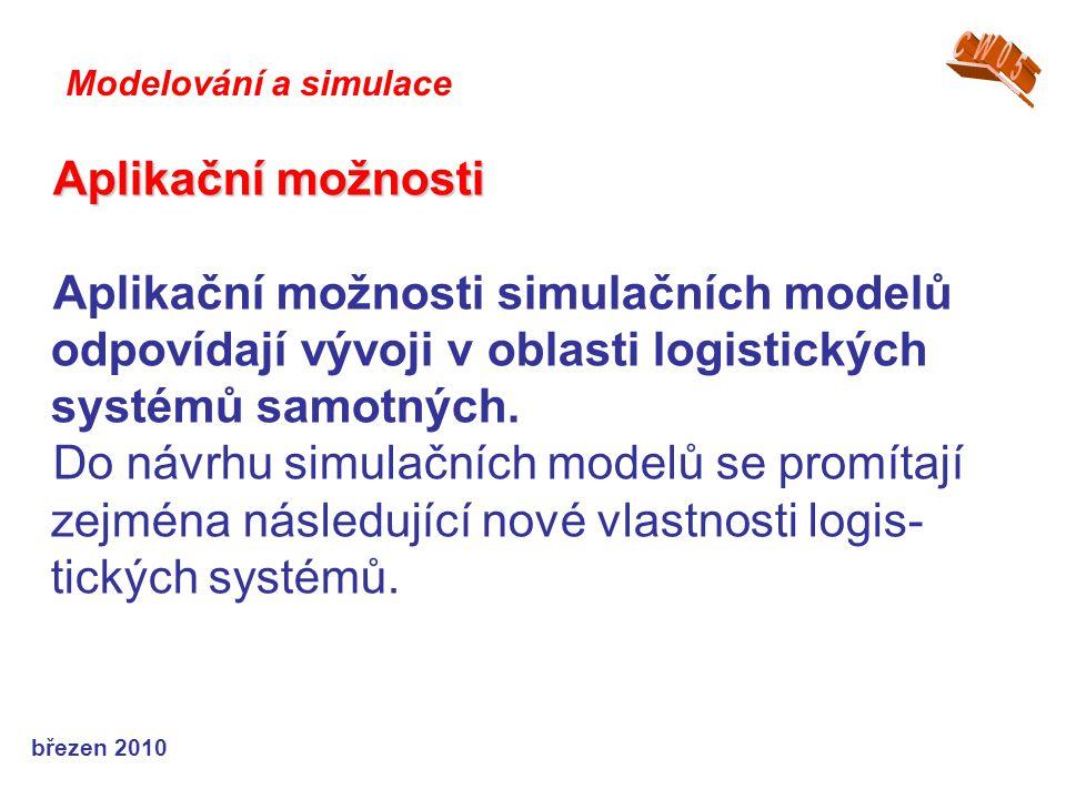 březen 2009 Nelineární optimalizační modely se dále dělí: konvexní modely s minimalizací účelové fun- kce obsahuje pouze konvexní funkce, případ- ně účelová funkce je konvexní funkcí a množi- na přípustných řešení je konvexní množinou – v případě maximalizačního modelu musí být účelová funkce konkávní Modelování a simulace