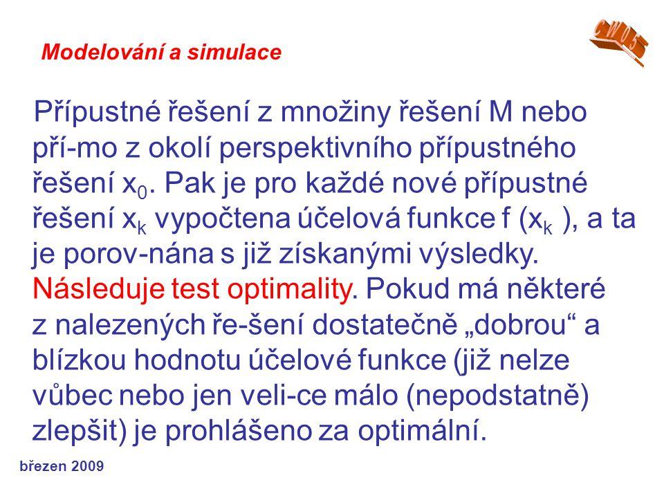 březen 2009 Přípustné řešení z množiny řešení M nebo pří-mo z okolí perspektivního přípustného řešení x 0.