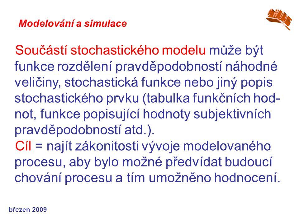 březen 2009 Součástí stochastického modelu může být funkce rozdělení pravděpodobností náhodné veličiny, stochastická funkce nebo jiný popis stochastického prvku (tabulka funkčních hod- not, funkce popisující hodnoty subjektivních pravděpodobností atd.).