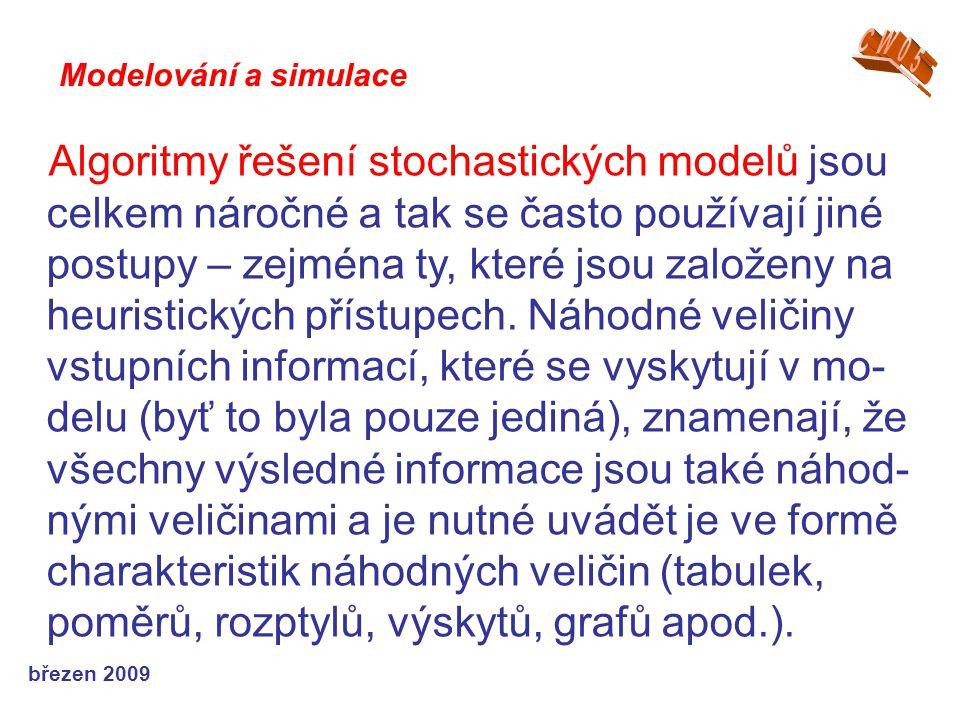 březen 2009 Algoritmy řešení stochastických modelů jsou celkem náročné a tak se často používají jiné postupy – zejména ty, které jsou založeny na heuristických přístupech.