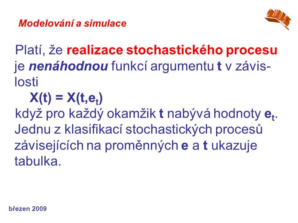 březen 2009 Platí, že realizace stochastického procesu je nenáhodnou funkcí argumentu t v závis- losti X(t) = X(t,e t ) když pro každý okamžik t nabývá hodnoty e t.