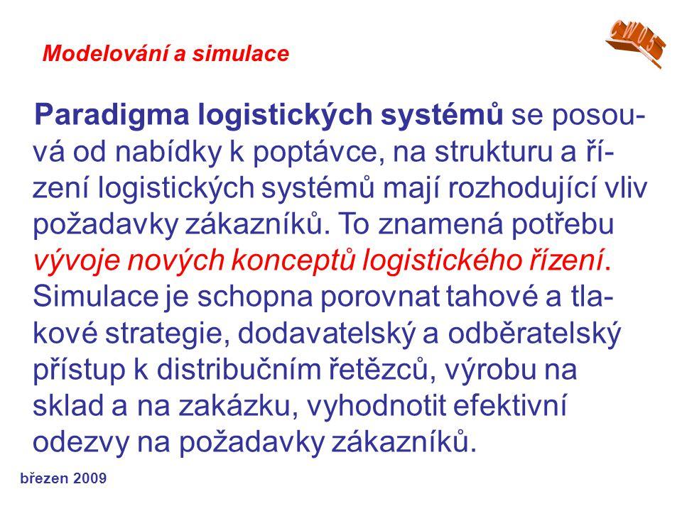 březen 2009 Paradigma logistických systémů se posou- vá od nabídky k poptávce, na strukturu a ří- zení logistických systémů mají rozhodující vliv požadavky zákazníků.