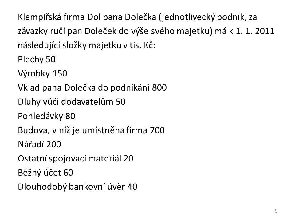 Klempířská firma Dol pana Dolečka (jednotlivecký podnik, za závazky ručí pan Doleček do výše svého majetku) má k 1. 1. 2011 následující složky majetku