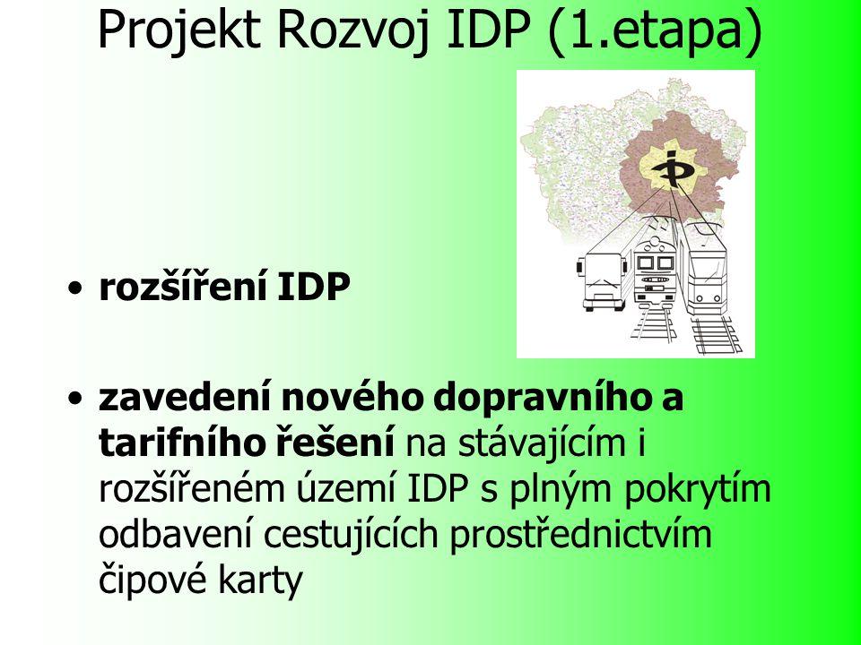 Projekt Rozvoj IDP (1.etapa) rozšíření IDP zavedení nového dopravního a tarifního řešení na stávajícím i rozšířeném území IDP s plným pokrytím odbavení cestujících prostřednictvím čipové karty