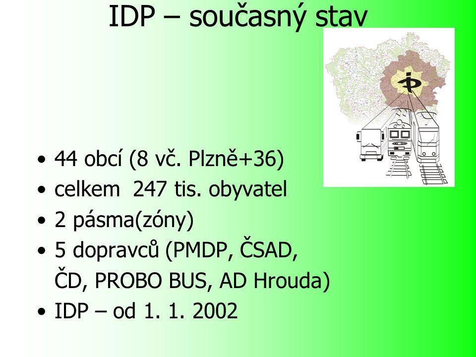 IDP – současný stav 44 obcí (8 vč. Plzně+36) celkem 247 tis.