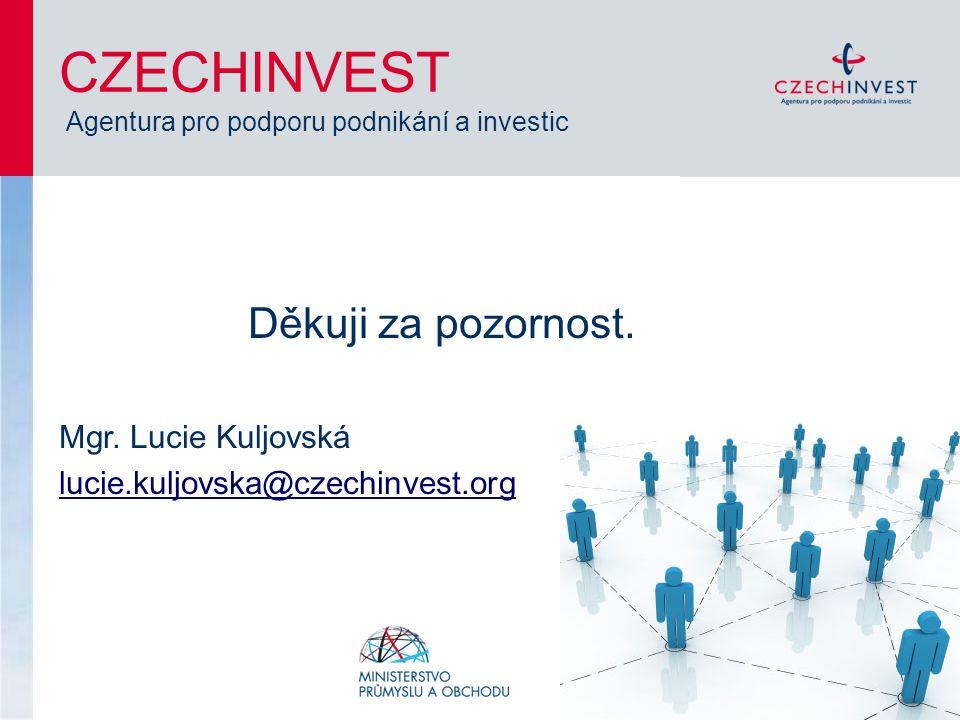 Děkuji za pozornost. Mgr. Lucie Kuljovská lucie.kuljovska@czechinvest.org CZECHINVEST Agentura pro podporu podnikání a investic
