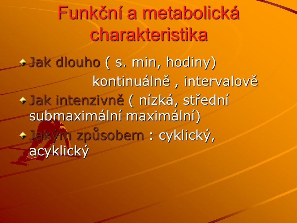 Cyklistika- hrudní kyfóza,omezené dýchání, varixy DKK, poruchy inervace HKK Lyžování- omrzliny,zánět Achillovky, klasika - přetěžování bederní páteře bruslení- kyčle, kolenní kloub, svalové dysbalance bruslení- kyčle, kolenní kloub, svalové dysbalance Plavání/ dálkové / - dráždění vestibulárního aparátu – kinetóza Styl prsa- kolenní vazy a menisky Styl prsa- kolenní vazy a menisky
