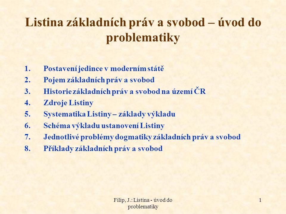 Filip, J.: Listina - úvod do problematiky 12 Systematika LSZP Význam pro výklad Systematika Listiny základních práv a svobod - obecná Preambule I.