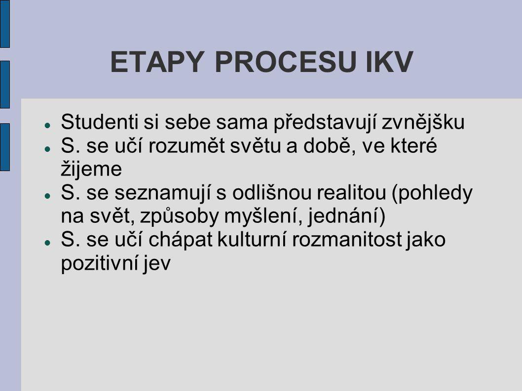 ETAPY PROCESU IKV Studenti si sebe sama představují zvnějšku S. se učí rozumět světu a době, ve které žijeme S. se seznamují s odlišnou realitou (pohl