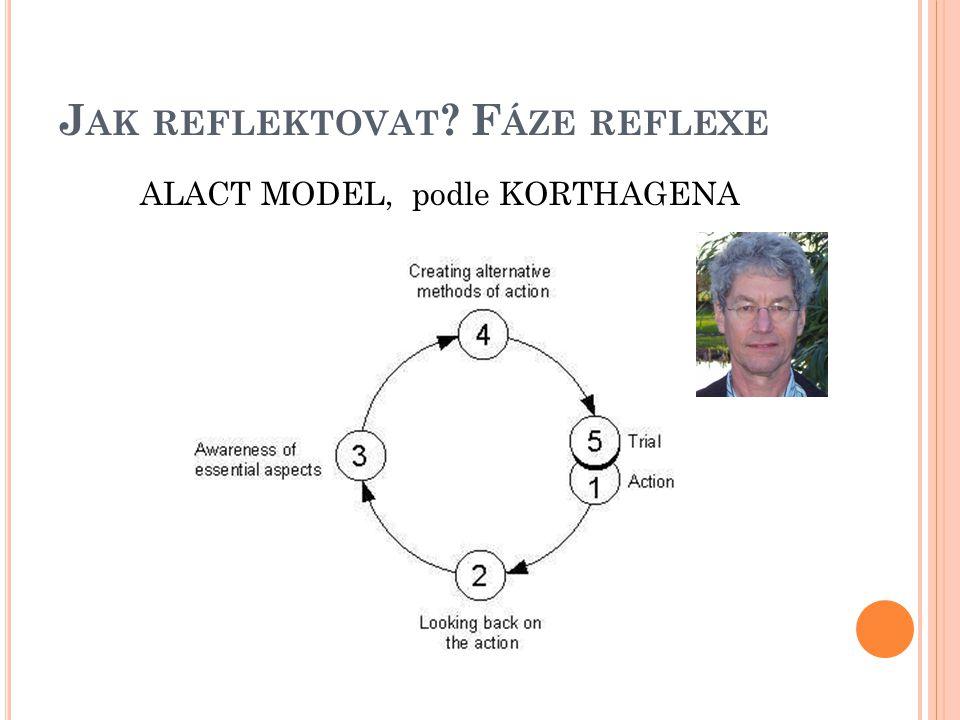 J AK REFLEKTOVAT ? F ÁZE REFLEXE ALACT MODEL, podle KORTHAGENA