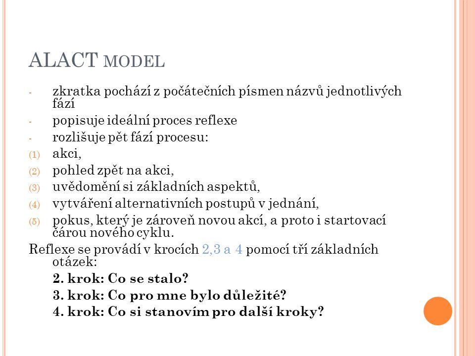ALACT MODEL - zkratka pochází z počátečních písmen názvů jednotlivých fází - popisuje ideální proces reflexe - rozlišuje pět fází procesu: (1) akci, (