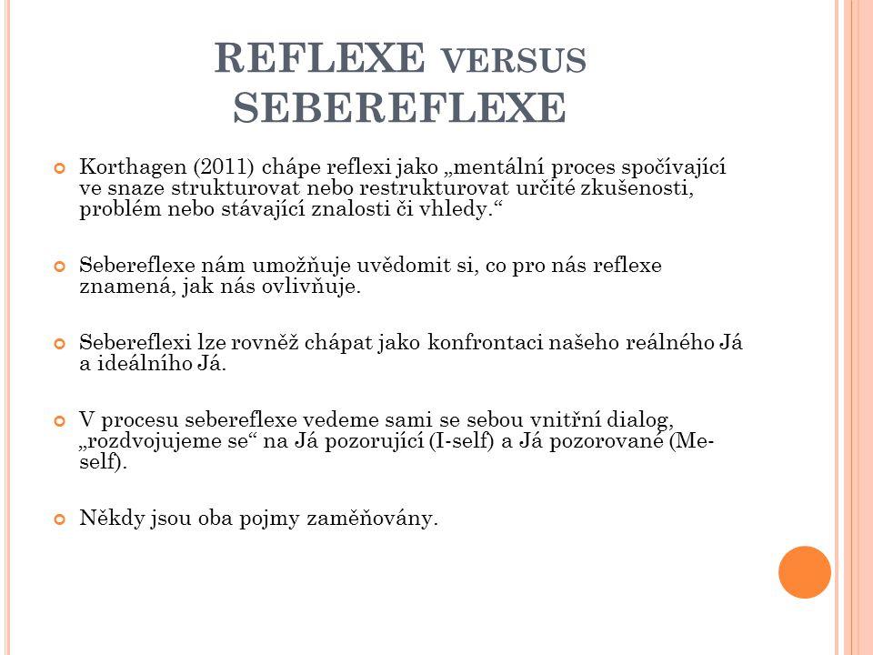 """REFLEXE VERSUS SEBEREFLEXE Korthagen (2011) chápe reflexi jako """"mentální proces spočívající ve snaze strukturovat nebo restrukturovat určité zkušenost"""