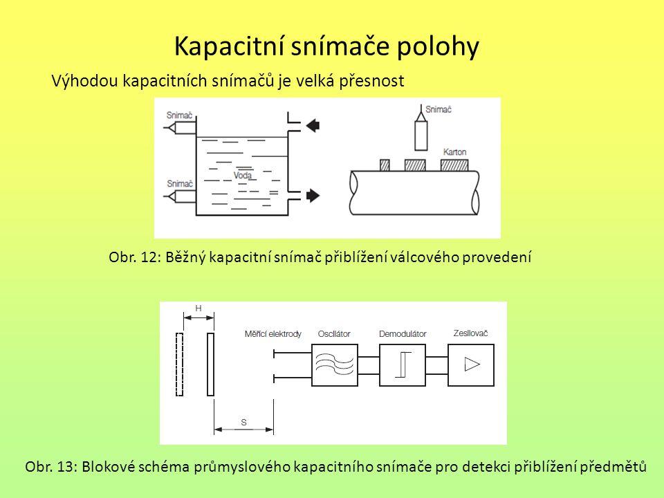 Kapacitní snímače polohy Výhodou kapacitních snímačů je velká přesnost Obr. 12: Běžný kapacitní snímač přiblížení válcového provedení Obr. 13: Blokové