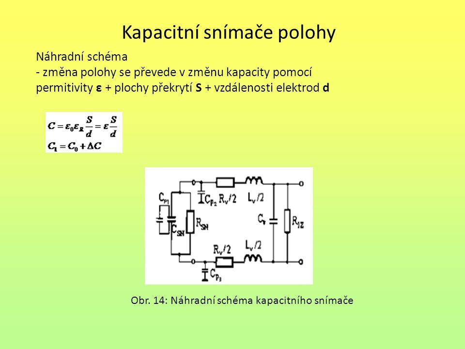 Kapacitní snímače polohy Náhradní schéma - změna polohy se převede v změnu kapacity pomocí permitivity ε + plochy překrytí S + vzdálenosti elektrod d