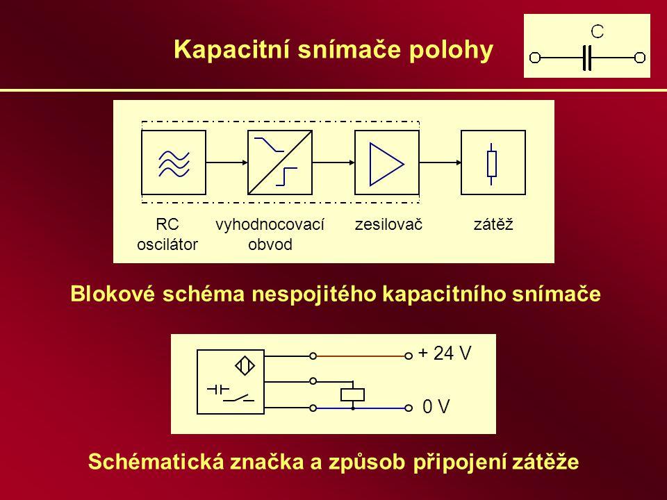 + 24 V 0 V Schématická značka a způsob připojení zátěže RC oscilátor vyhodnocovací obvod zesilovačzátěž Blokové schéma nespojitého kapacitního snímače