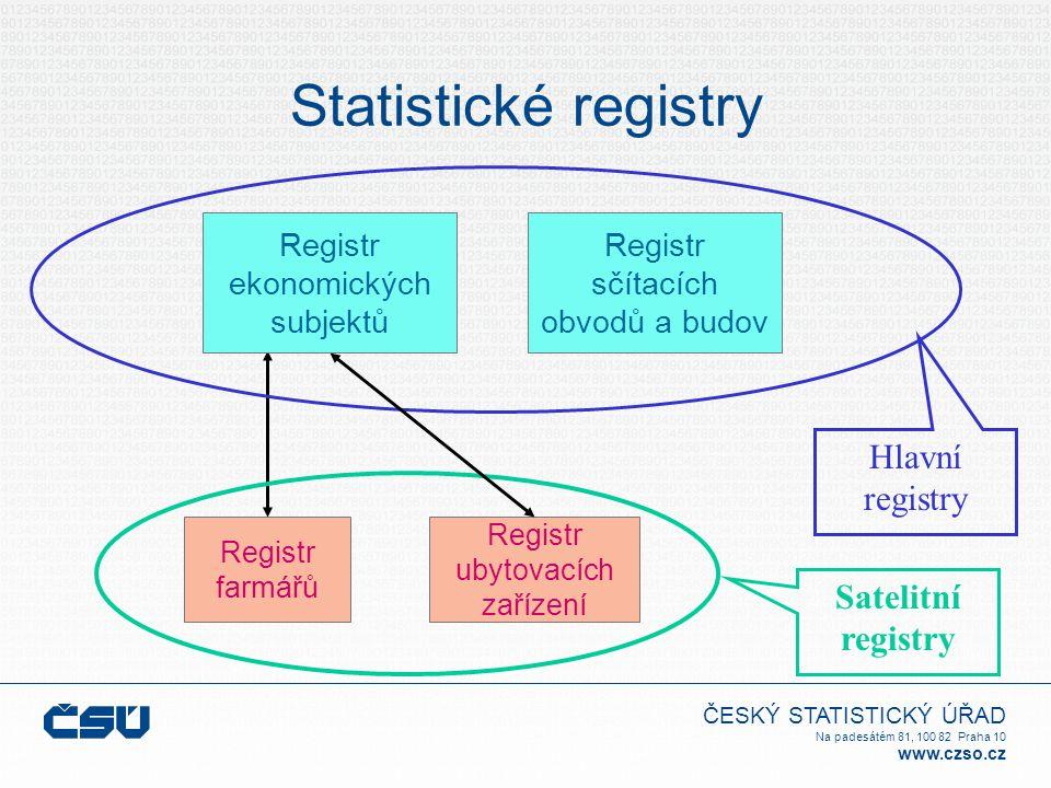 ČESKÝ STATISTICKÝ ÚŘAD Na padesátém 81, 100 82 Praha 10 www.czso.cz Statistické registry Registr farmářů Registr ubytovacích zařízení Satelitní regist