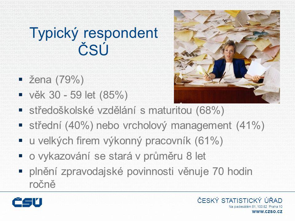 ČESKÝ STATISTICKÝ ÚŘAD Na padesátém 81, 100 82 Praha 10 www.czso.cz Typický respondent ČSÚ  žena (79%)  věk 30 - 59 let (85%)  středoškolské vzdělání s maturitou (68%)  střední (40%) nebo vrcholový management (41%)  u velkých firem výkonný pracovník (61%)  o vykazování se stará v průměru 8 let  plnění zpravodajské povinnosti věnuje 70 hodin ročně