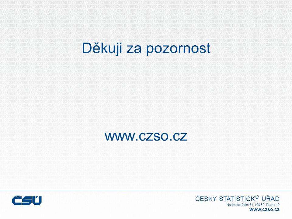 ČESKÝ STATISTICKÝ ÚŘAD Na padesátém 81, 100 82 Praha 10 www.czso.cz Děkuji za pozornost www.czso.cz
