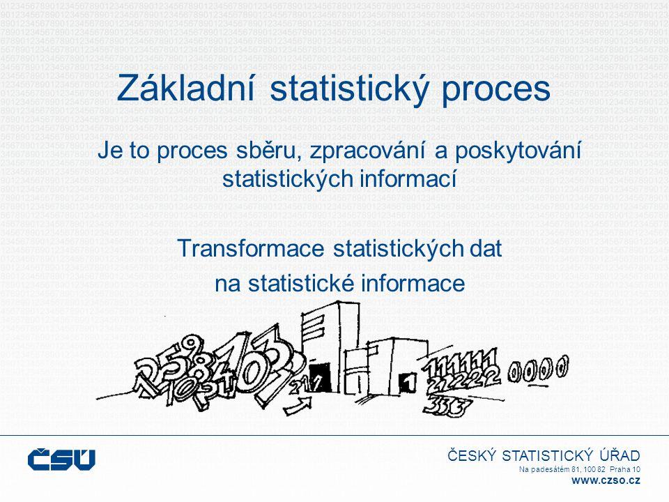 ČESKÝ STATISTICKÝ ÚŘAD Na padesátém 81, 100 82 Praha 10 www.czso.cz Základní statistický proces Je to proces sběru, zpracování a poskytování statistických informací Transformace statistických dat na statistické informace