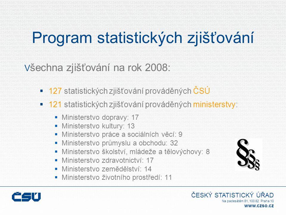 ČESKÝ STATISTICKÝ ÚŘAD Na padesátém 81, 100 82 Praha 10 www.czso.cz Program statistických zjišťování V šechna zjišťování na rok 2008:  127 statistick