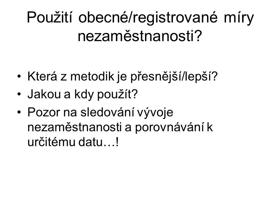 Použití obecné/registrované míry nezaměstnanosti. Která z metodik je přesnější/lepší.