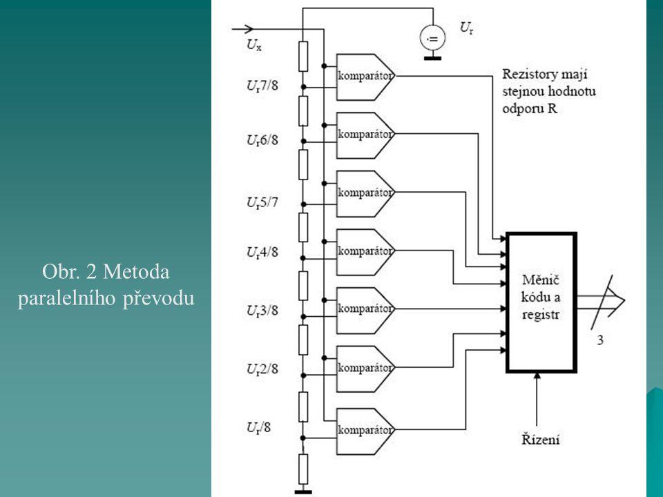 Obr. 2 Metoda paralelního převodu