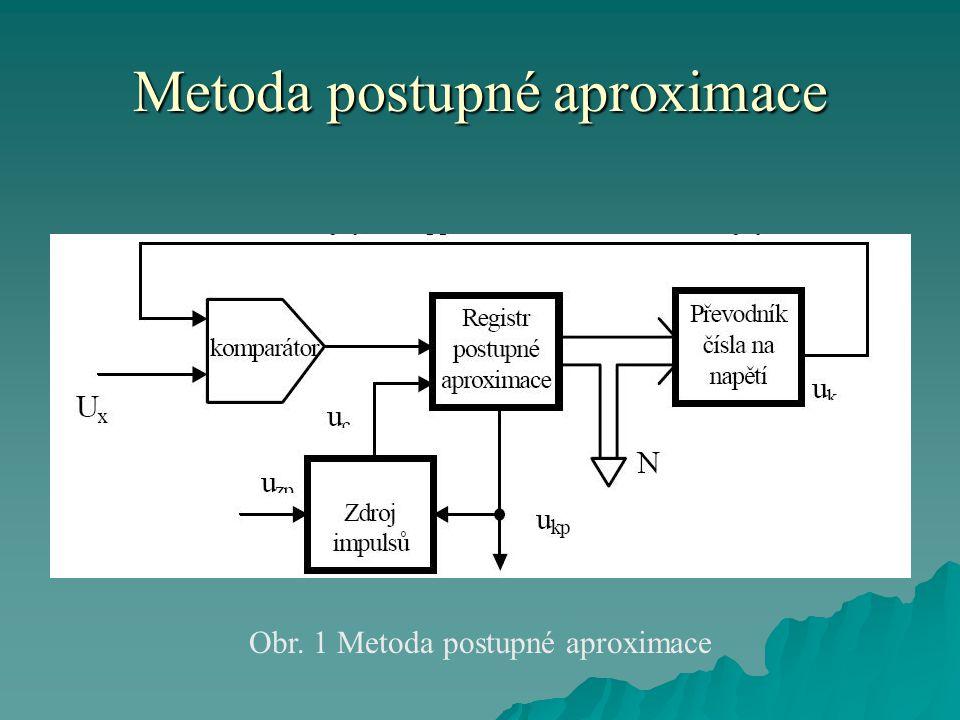 Metoda postupné aproximace Obr. 1 Metoda postupné aproximace