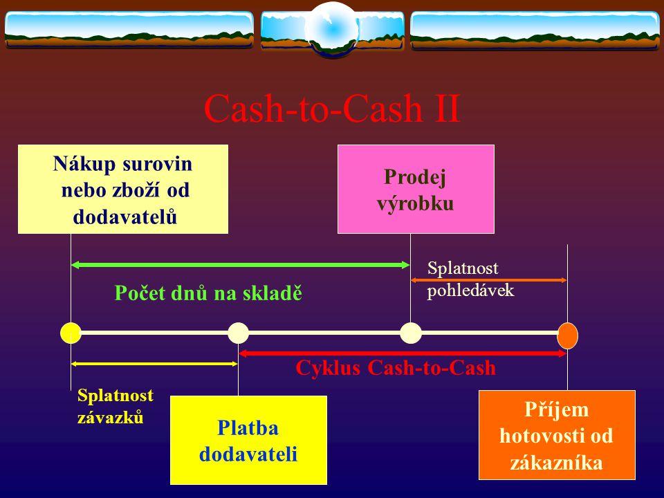 Cash-to-Cash II Nákup surovin nebo zboží od dodavatelů Prodej výrobku Platba dodavateli Příjem hotovosti od zákazníka Počet dnů na skladě Splatnost závazků Splatnost pohledávek Cyklus Cash-to-Cash