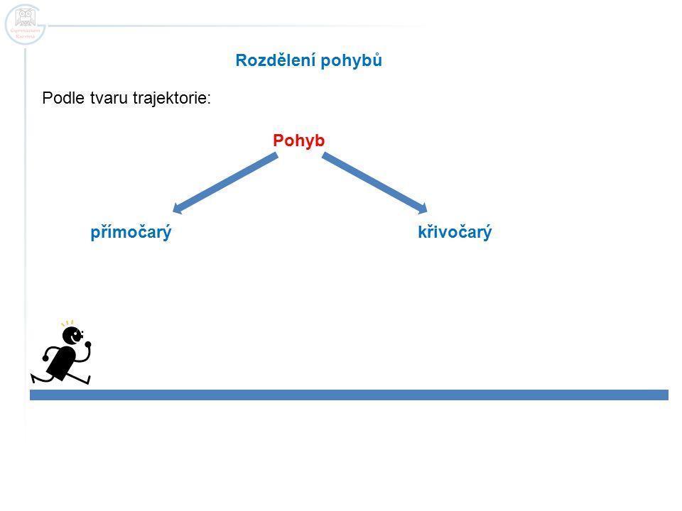 Rozdělení pohybů Podle tvaru trajektorie: Pohyb přímočarýkřivočarý