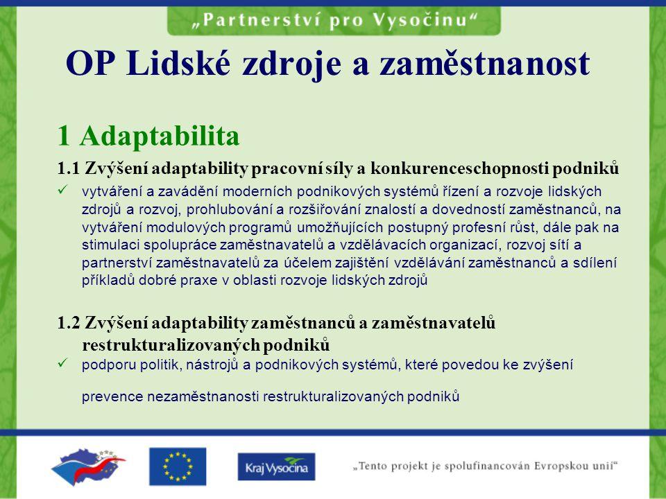 Implementace Řídící orgán: MPSV Zprostředkující subjekty: CzechInvest, ??.