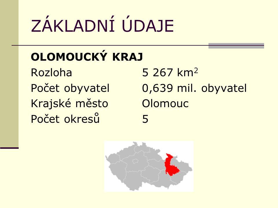 ZÁKLADNÍ ÚDAJE OLOMOUCKÝ KRAJ Rozloha5 267 km 2 Počet obyvatel0,639 mil. obyvatel Krajské město Olomouc Počet okresů5