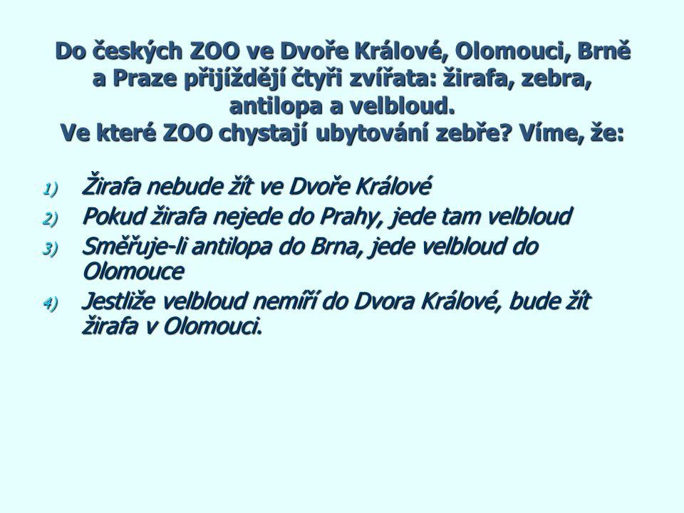 Do českých ZOO ve Dvoře Králové, Olomouci, Brně a Praze přijíždějí čtyři zvířata: žirafa, zebra, antilopa a velbloud. Ve které ZOO chystají ubytování