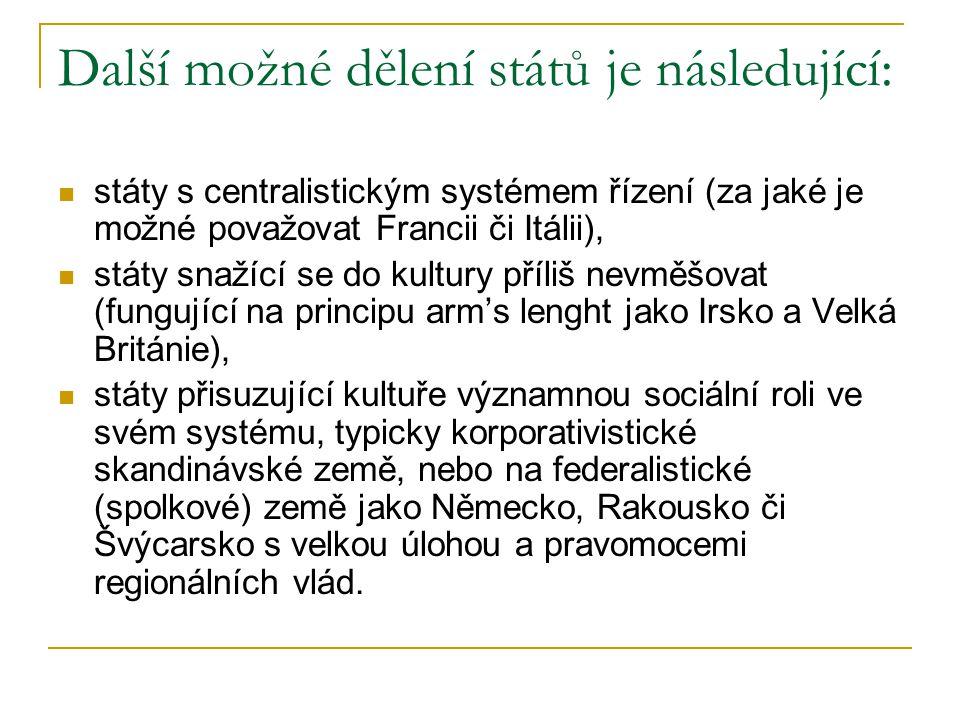 Další možné dělení států je následující: státy s centralistickým systémem řízení (za jaké je možné považovat Francii či Itálii), státy snažící se do k