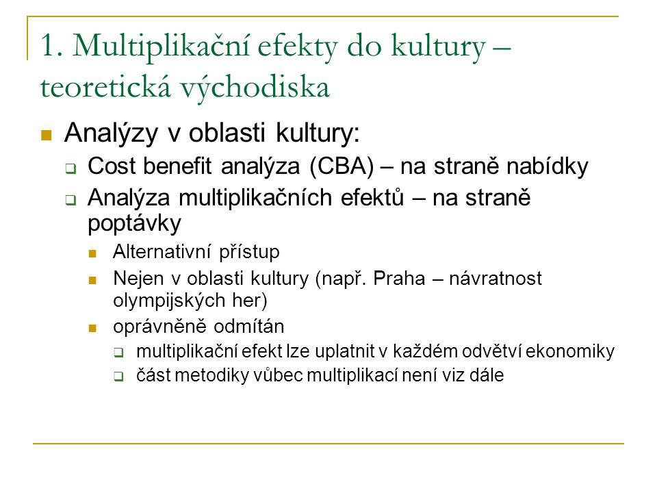 1. Multiplikační efekty do kultury – teoretická východiska Analýzy v oblasti kultury:  Cost benefit analýza (CBA) – na straně nabídky  Analýza multi