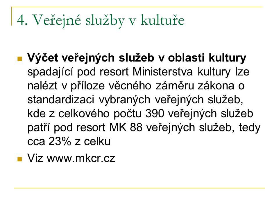 4. Veřejné služby v kultuře Výčet veřejných služeb v oblasti kultury spadající pod resort Ministerstva kultury lze nalézt v příloze věcného záměru zák