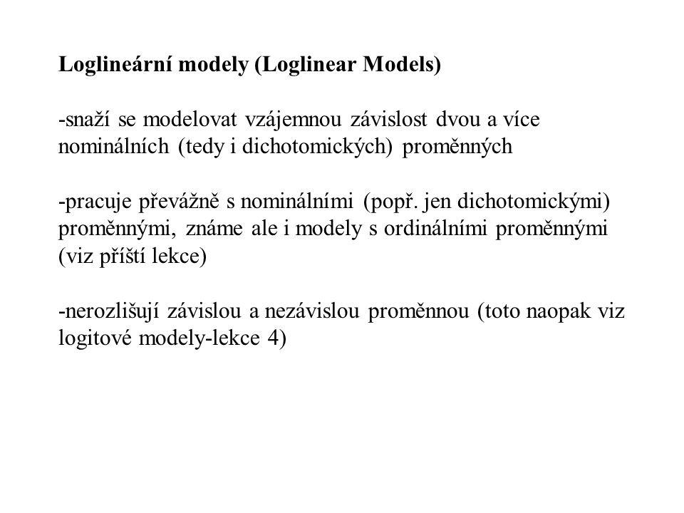 Loglineární modely (Loglinear Models) -snaží se modelovat vzájemnou závislost dvou a více nominálních (tedy i dichotomických) proměnných -pracuje přev