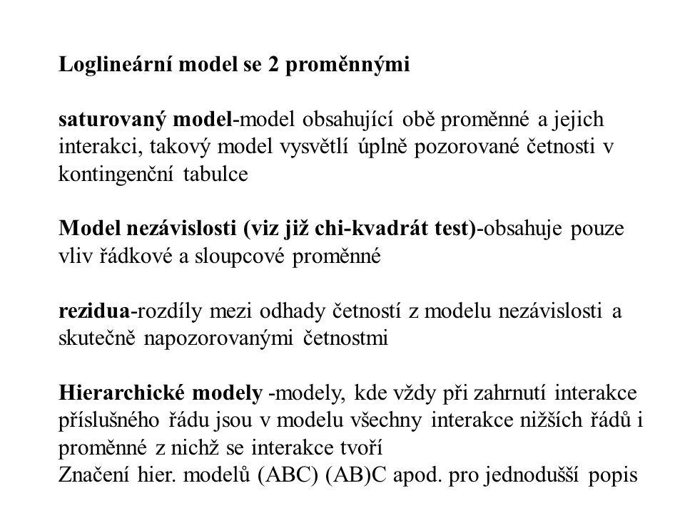 Loglineární model se 2 proměnnými saturovaný model-model obsahující obě proměnné a jejich interakci, takový model vysvětlí úplně pozorované četnosti v