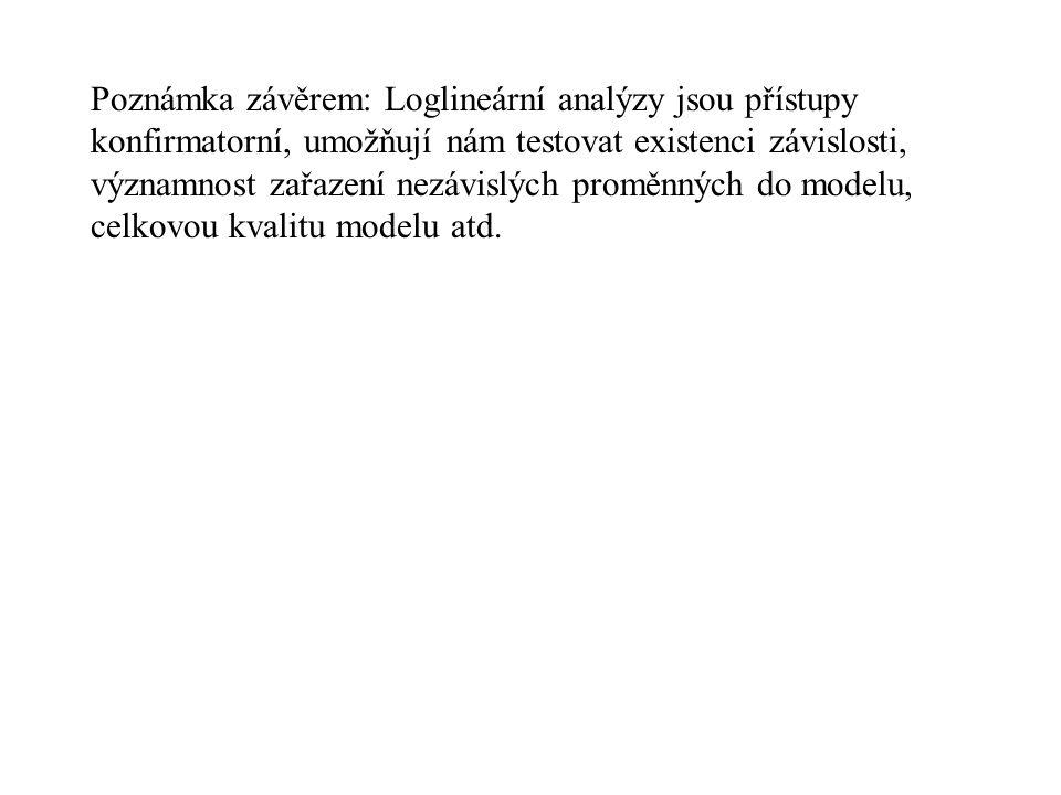 Poznámka závěrem: Loglineární analýzy jsou přístupy konfirmatorní, umožňují nám testovat existenci závislosti, významnost zařazení nezávislých proměnn