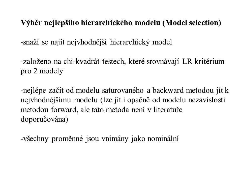 Výběr nejlepšího hierarchického modelu (Model selection) -snaží se najít nejvhodnější hierarchický model -založeno na chi-kvadrát testech, které srovn