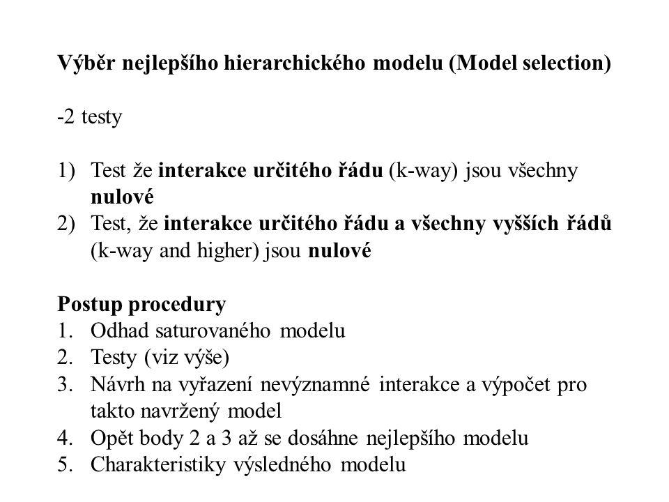 Výběr nejlepšího hierarchického modelu (Model selection) -2 testy 1)Test že interakce určitého řádu (k-way) jsou všechny nulové 2)Test, že interakce u