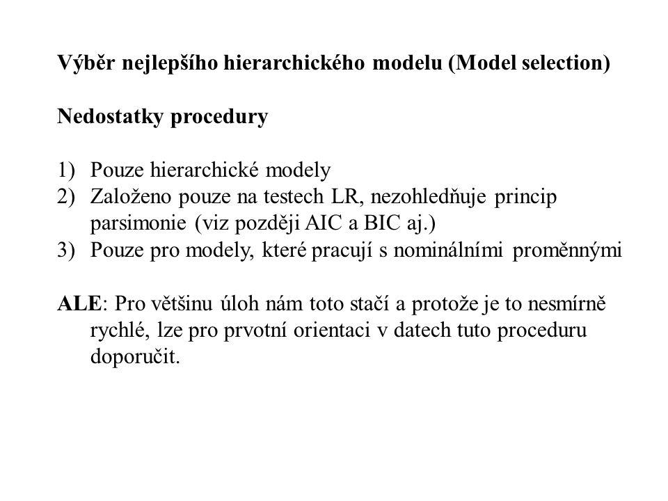 Výběr nejlepšího hierarchického modelu (Model selection) Nedostatky procedury 1)Pouze hierarchické modely 2)Založeno pouze na testech LR, nezohledňuje