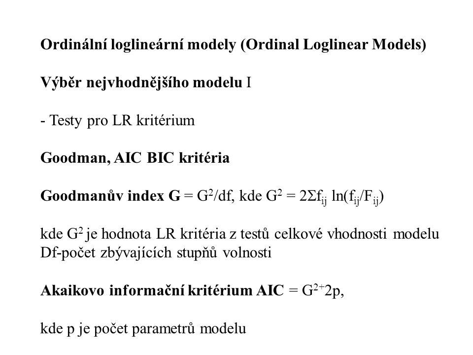 Ordinální loglineární modely (Ordinal Loglinear Models) Výběr nejvhodnějšího modelu I - Testy pro LR kritérium Goodman, AIC BIC kritéria Goodmanův ind