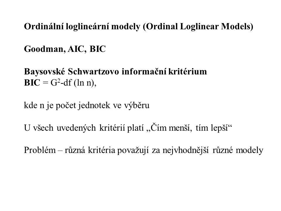 Ordinální loglineární modely (Ordinal Loglinear Models) Goodman, AIC, BIC Baysovské Schwartzovo informační kritérium BIC = G 2 -df (ln n), kde n je po