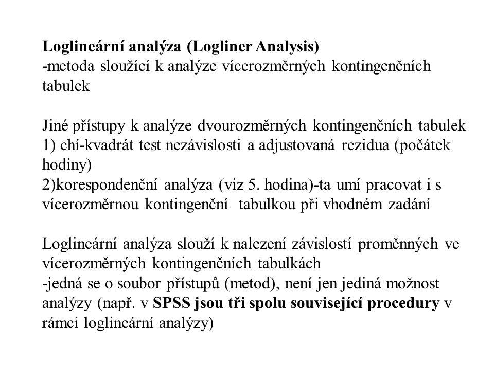 1)Loglinear (dnešní lekce) 2)Model selection (příští lekce) Loglineární modely (Loglinear Models) česky popsáno včetně příkladů viz Hebák a kol: (2005)Vícerozměrné stat.