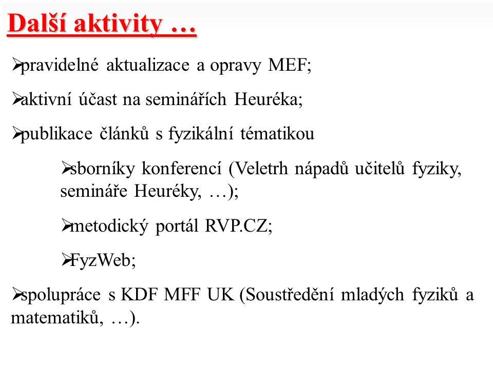 Další aktivity …  pravidelné aktualizace a opravy MEF;  aktivní účast na seminářích Heuréka;  publikace článků s fyzikální tématikou  sborníky kon