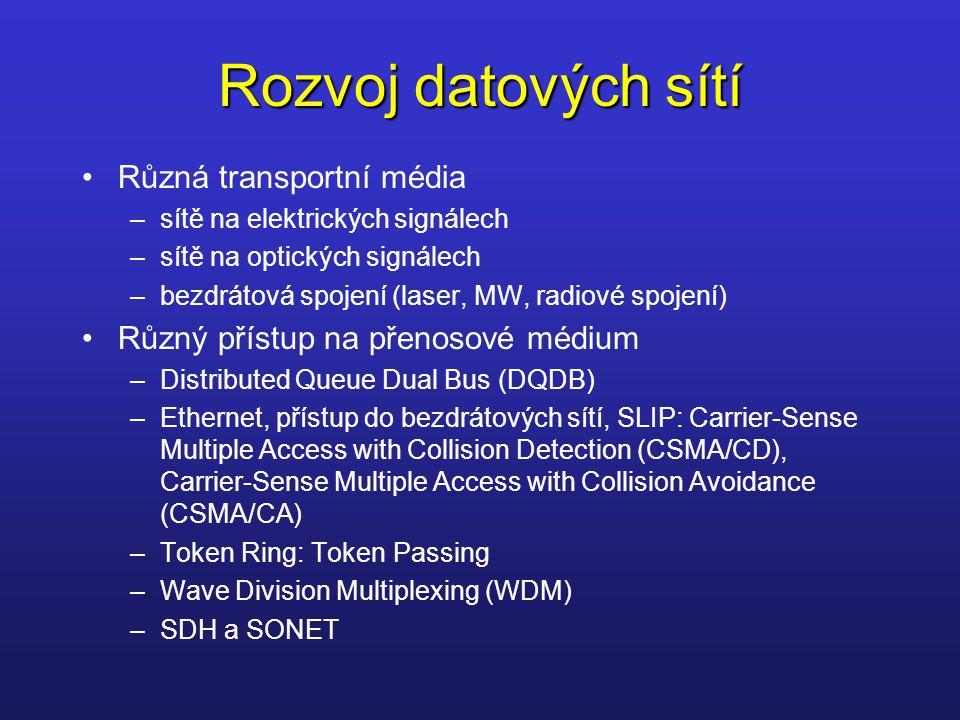 Rozvoj datových sítí Různá transportní média –sítě na elektrických signálech –sítě na optických signálech –bezdrátová spojení (laser, MW, radiové spoj