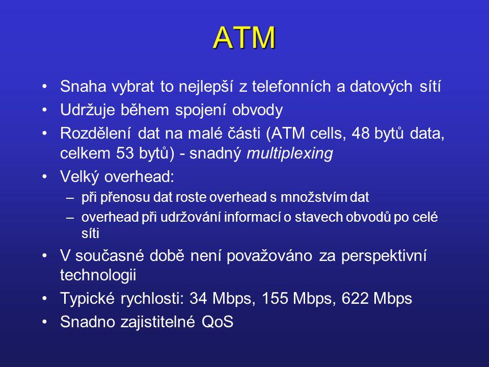 ATM Snaha vybrat to nejlepší z telefonních a datových sítí Udržuje během spojení obvody Rozdělení dat na malé části (ATM cells, 48 bytů data, celkem 5