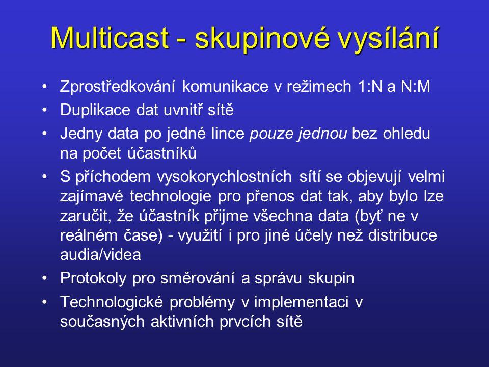 Multicast - skupinové vysílání Zprostředkování komunikace v režimech 1:N a N:M Duplikace dat uvnitř sítě Jedny data po jedné lince pouze jednou bez oh